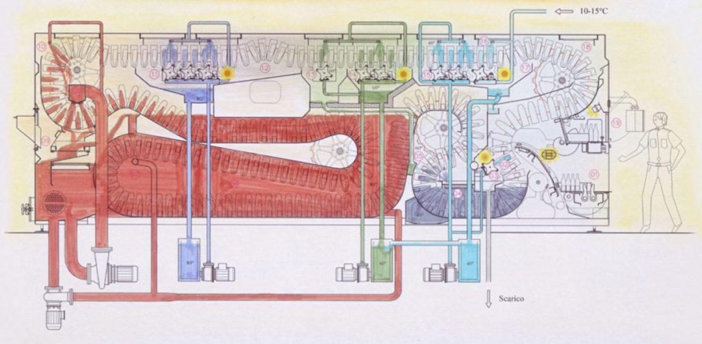 Hydra 8 disegno