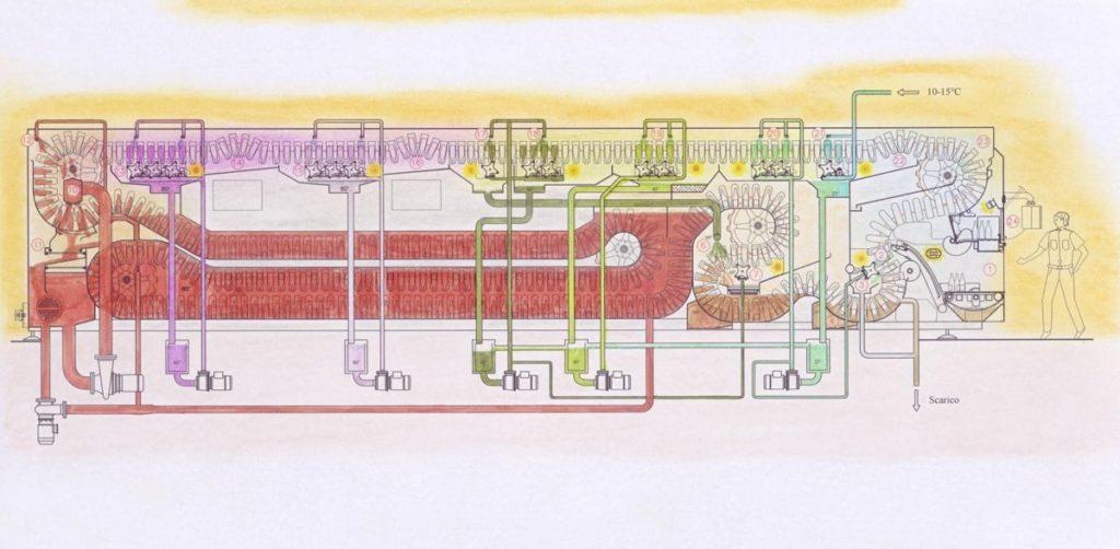 Hydra HP 12 disegno
